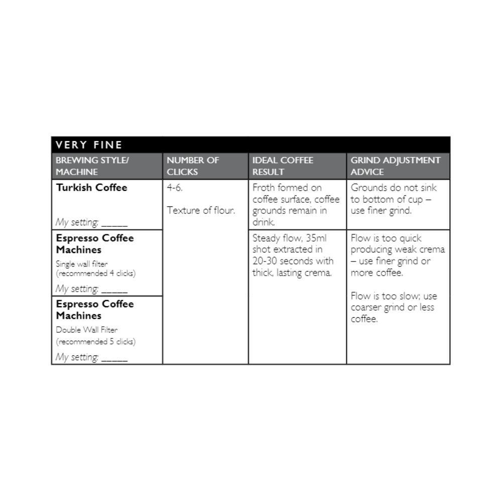 Dualit Koffiemolen Handmatig